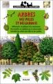 "Afficher ""Arbres des villes et des jardins"""