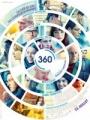 """Afficher """"360"""""""