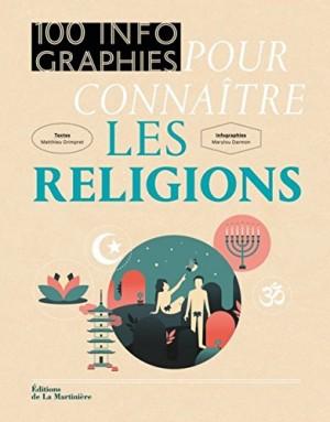 100 infographies pour connaître les religions
