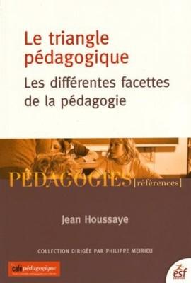 """Afficher """"Le triangle pédagogique Les différentes facettes de la pédagogie"""""""